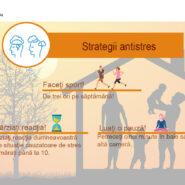 Strategii antistres