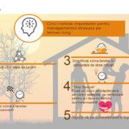 Cinci metode importante pentru managementul stresului pe termen lung
