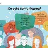 Ce este comunicarea?