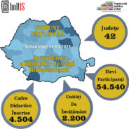 Rezultate – Sesiune Națională – Dezvoltarea abilităților de viață independentă